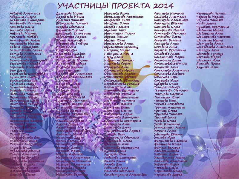 Невесты 2014